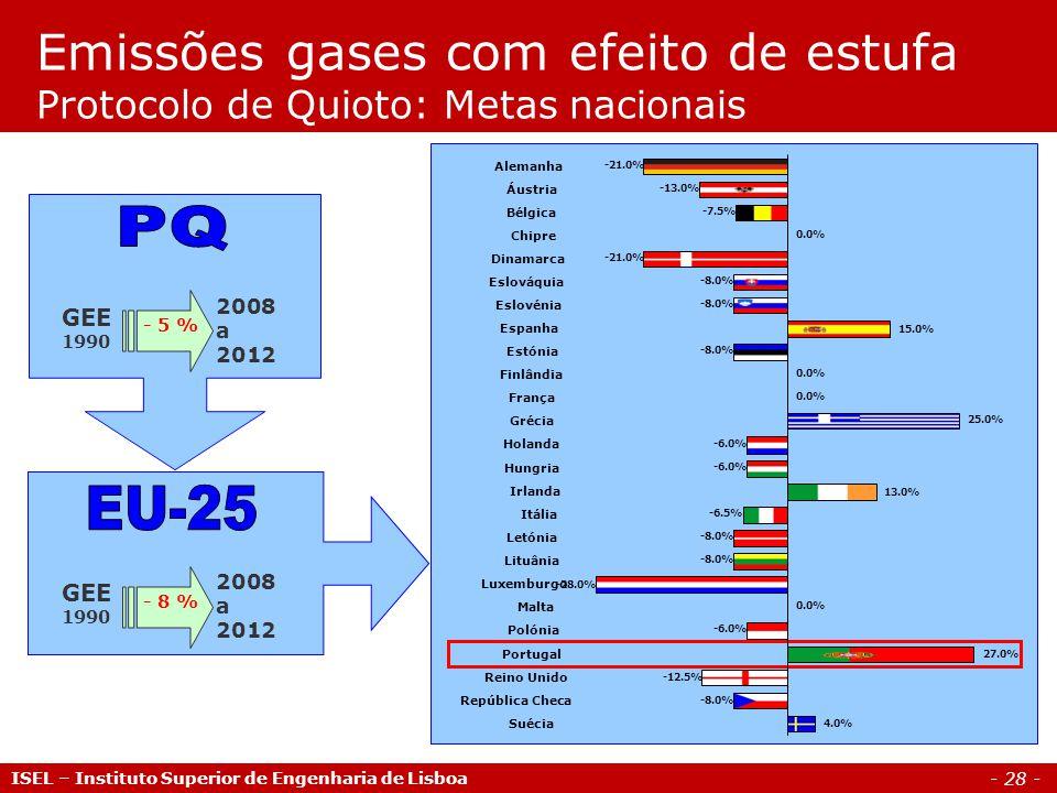 - 28 - GEE 1990 2008 a 2012 - 5 % GEE 1990 2008 a 2012 - 8 % 4.0% -8.0% -12.5% -6.0% 0.0% -28.0% -8.0% -6.5% 13.0% -6.0% 25.0% 0.0% -8.0% 15.0% -8.0%