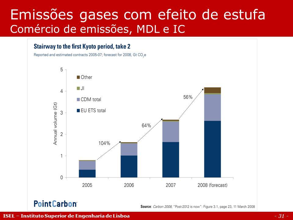 - 31 - Emissões gases com efeito de estufa Comércio de emissões, MDL e IC ISEL – Instituto Superior de Engenharia de Lisboa