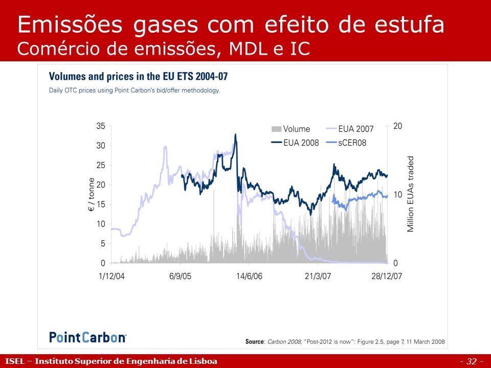 - 32 - Emissões gases com efeito de estufa Comércio de emissões, MDL e IC ISEL – Instituto Superior de Engenharia de Lisboa