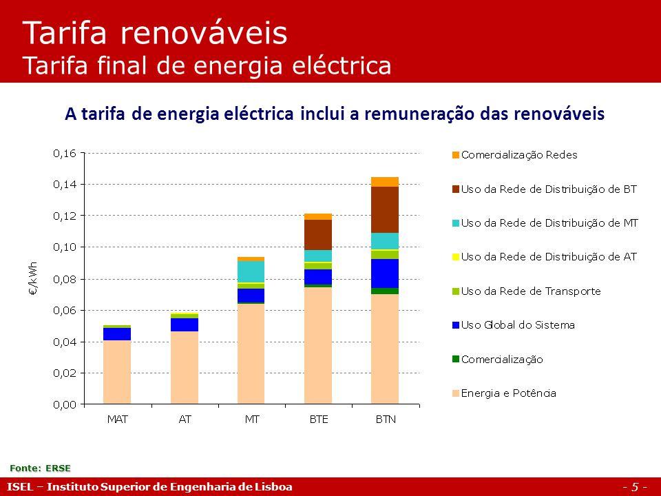 - 5 - A tarifa de energia eléctrica inclui a remuneração das renováveis Fonte: ERSE Tarifa renováveis Tarifa final de energia eléctrica ISEL – Institu