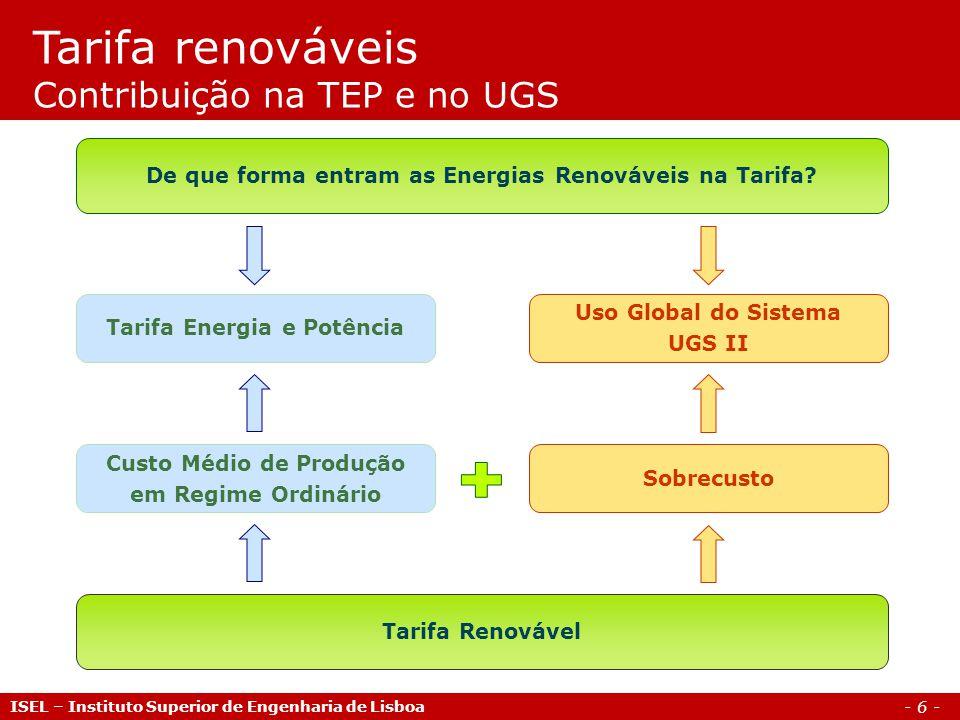 - 6 - De que forma entram as Energias Renováveis na Tarifa? Uso Global do Sistema UGS II Tarifa Energia e Potência Tarifa Renovável Sobrecusto Custo M