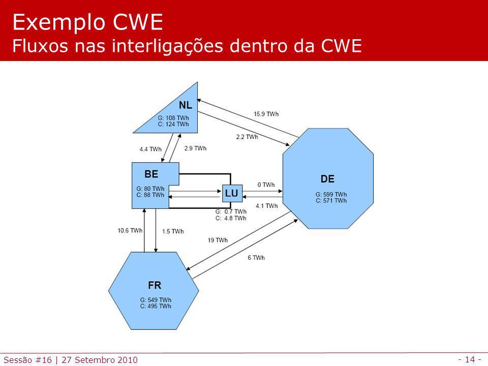 - 14 - Sessão #16 | 27 Setembro 2010 Exemplo CWE Fluxos nas interligações dentro da CWE