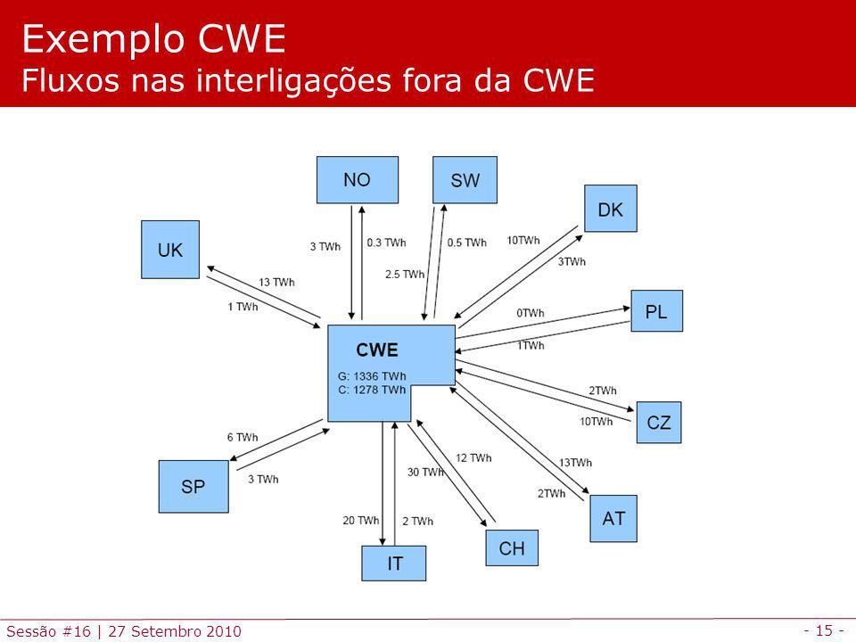 - 15 - Sessão #16 | 27 Setembro 2010 Exemplo CWE Fluxos nas interligações fora da CWE