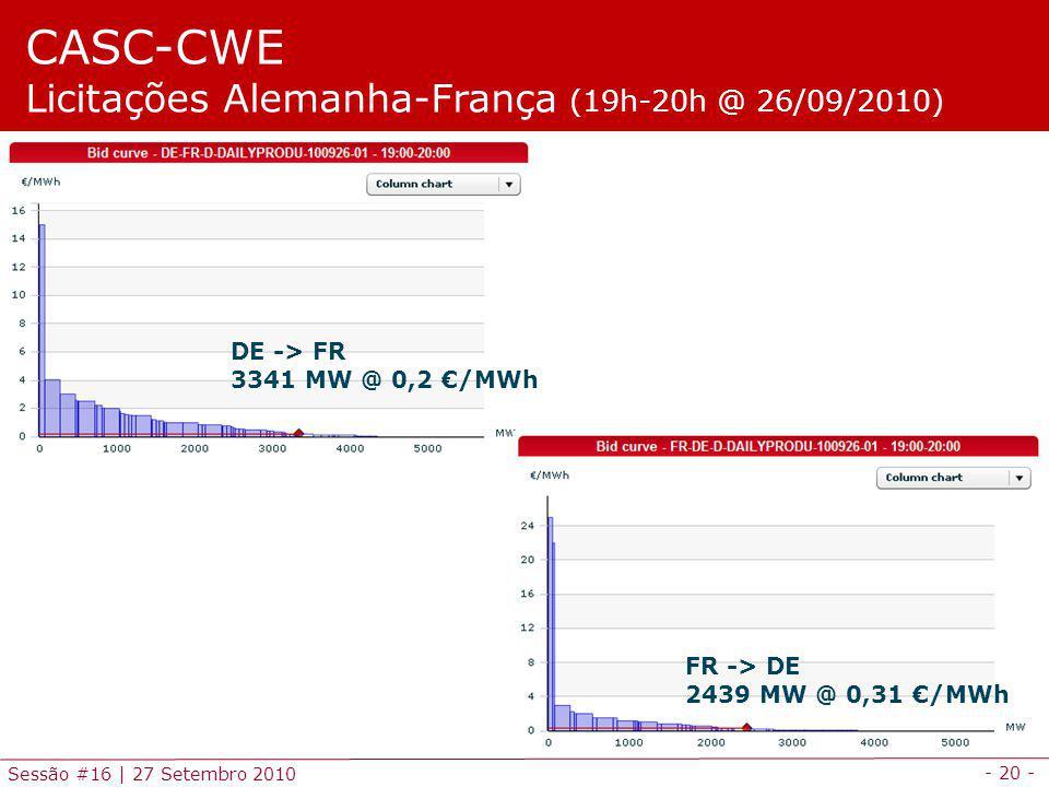 - 20 - Sessão #16 | 27 Setembro 2010 CASC-CWE Licitações Alemanha-França (19h-20h @ 26/09/2010) DE -> FR 3341 MW @ 0,2 /MWh FR -> DE 2439 MW @ 0,31 /M