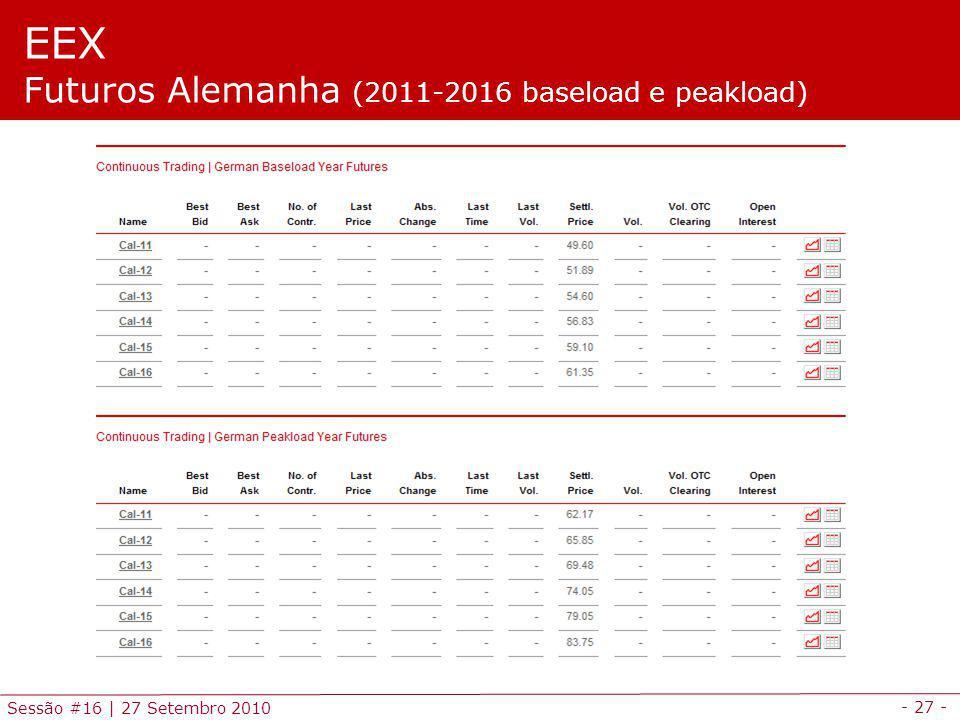 - 27 - Sessão #16 | 27 Setembro 2010 EEX Futuros Alemanha (2011-2016 baseload e peakload)