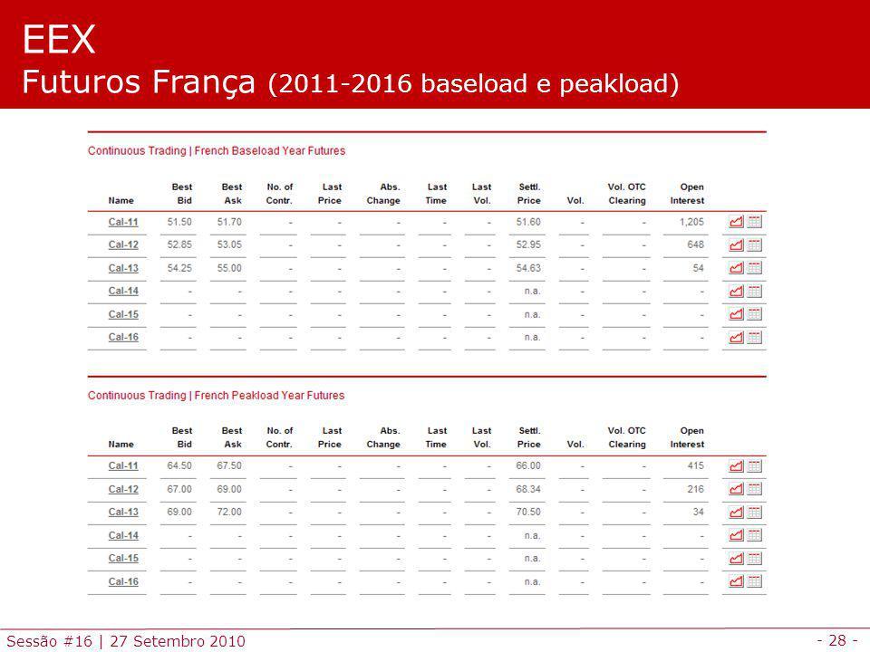 - 28 - Sessão #16 | 27 Setembro 2010 EEX Futuros França (2011-2016 baseload e peakload)