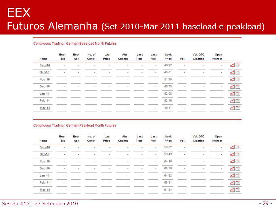 - 29 - Sessão #16 | 27 Setembro 2010 EEX Futuros Alemanha (Set 2010-Mar 2011 baseload e peakload)