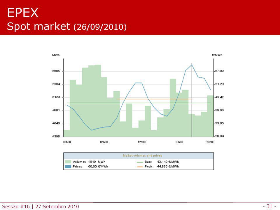 - 31 - Sessão #16 | 27 Setembro 2010 EPEX Spot market (26/09/2010)