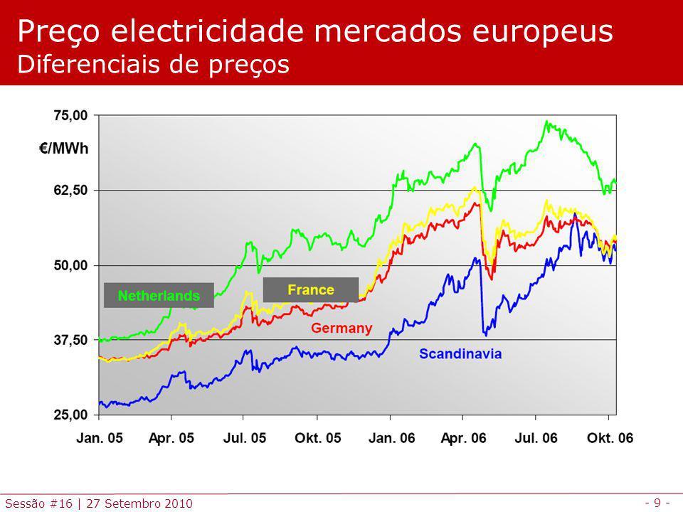 - 9 - Sessão #16 | 27 Setembro 2010 Preço electricidade mercados europeus Diferenciais de preços