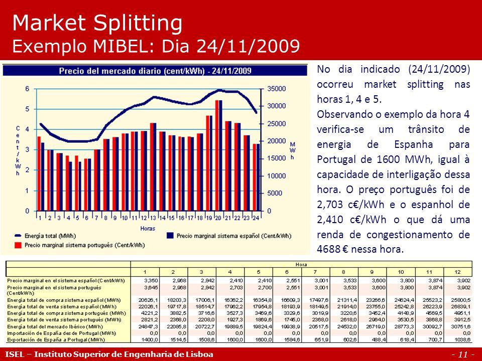 - 11 - ISEL – Instituto Superior de Engenharia de Lisboa Market Splitting Exemplo MIBEL: Dia 24/11/2009 No dia indicado (24/11/2009) ocorreu market splitting nas horas 1, 4 e 5.