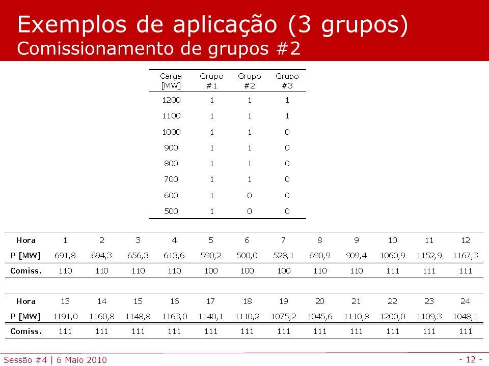 - 12 - Sessão #4 | 6 Maio 2010 Exemplos de aplicação (3 grupos) Comissionamento de grupos #2
