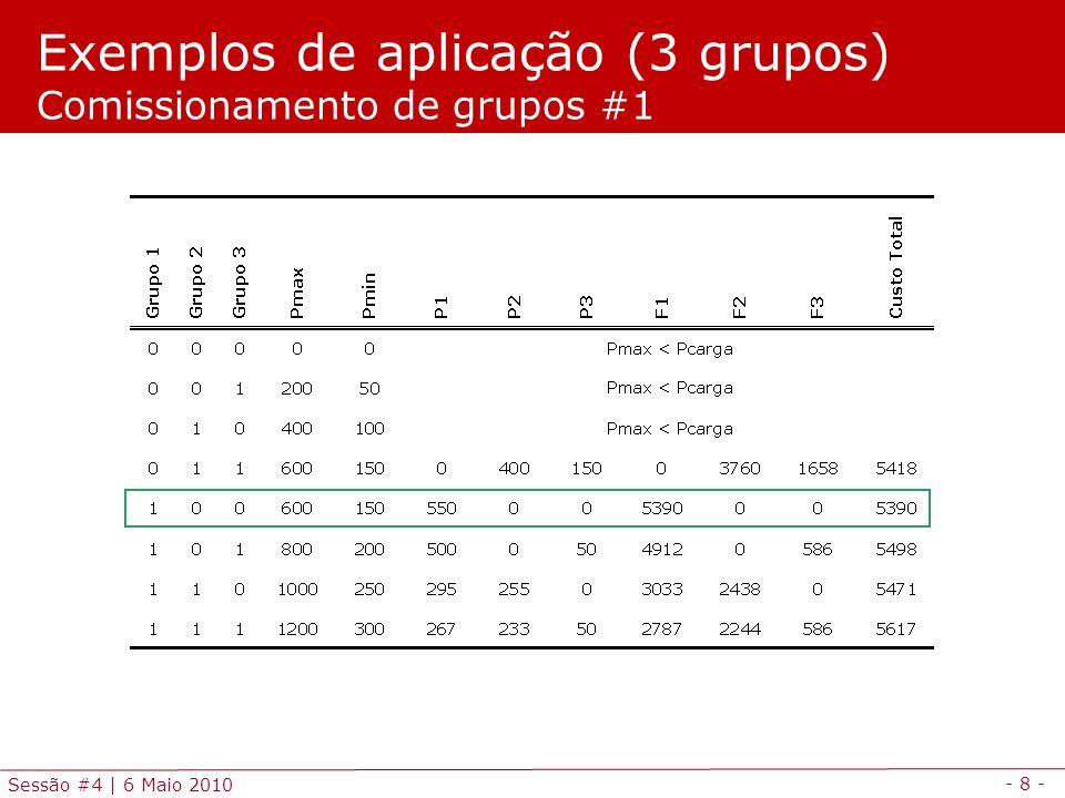 - 9 - Sessão #4   6 Maio 2010 Exemplos de aplicação (3 grupos) Comissionamento de grupos #2 Na realidade a potência solicitada varia em cada momento de acordo com o diagrama de carga pelo que é necessário determinar uma sequência temporal de comissionamento dos grupos electroprodutores