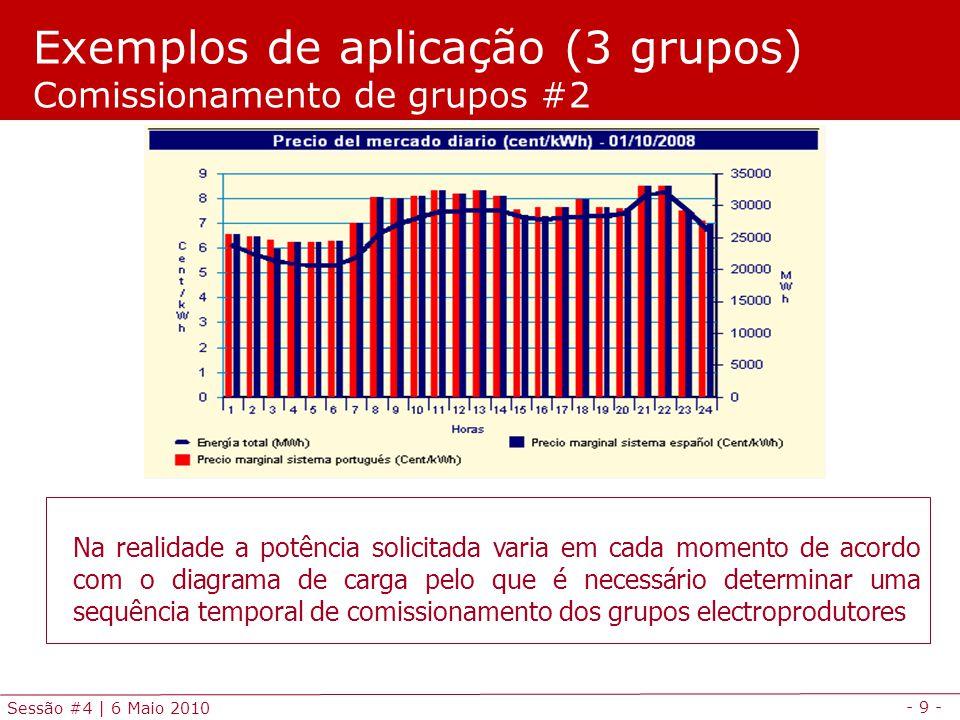 - 9 - Sessão #4 | 6 Maio 2010 Exemplos de aplicação (3 grupos) Comissionamento de grupos #2 Na realidade a potência solicitada varia em cada momento d