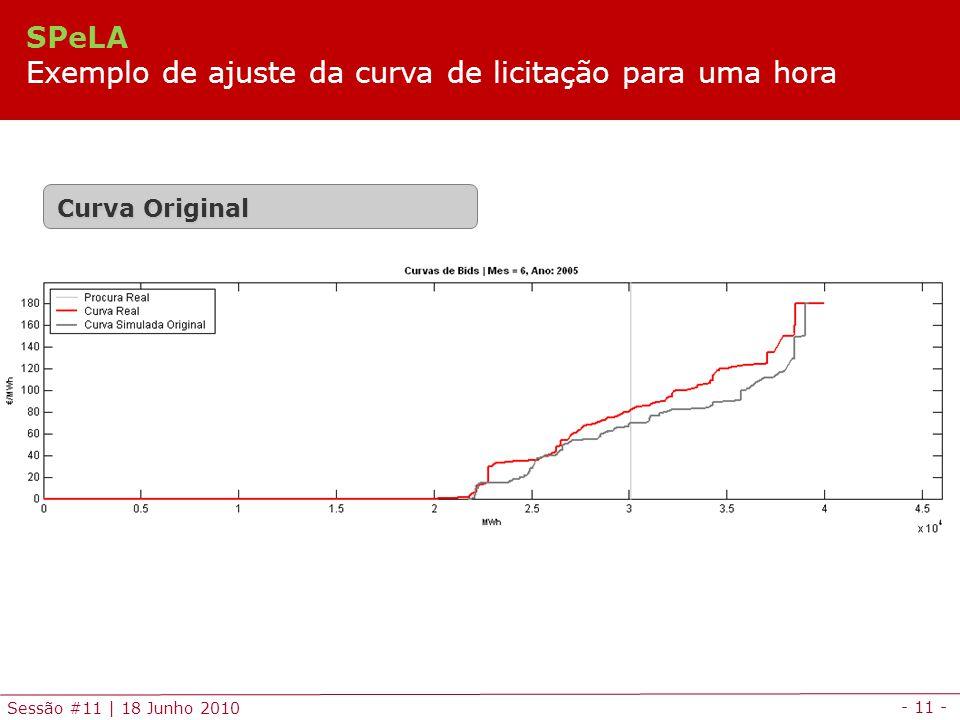 - 11 - Sessão #11 | 18 Junho 2010 Curva Original SPeLA Exemplo de ajuste da curva de licitação para uma hora