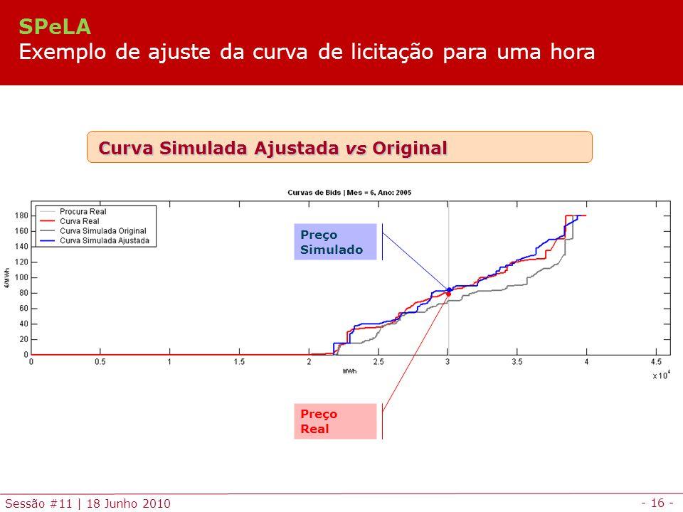- 16 - Sessão #11 | 18 Junho 2010 Curva Simulada Ajustada vs Original Preço Real Preço Simulado SPeLA Exemplo de ajuste da curva de licitação para uma hora