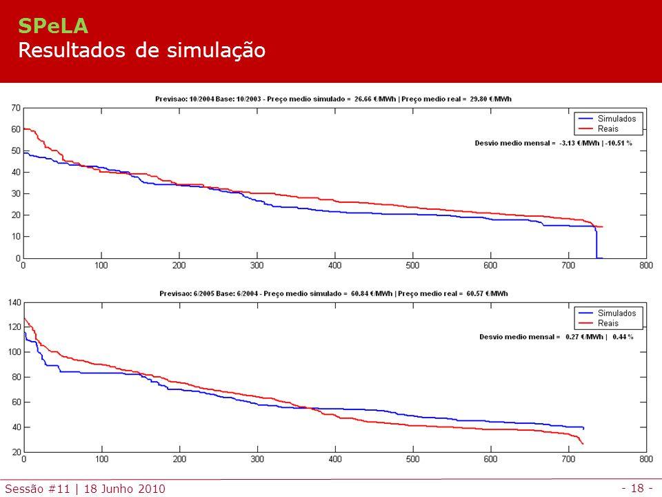 - 18 - Sessão #11 | 18 Junho 2010 SPeLA Resultados de simulação