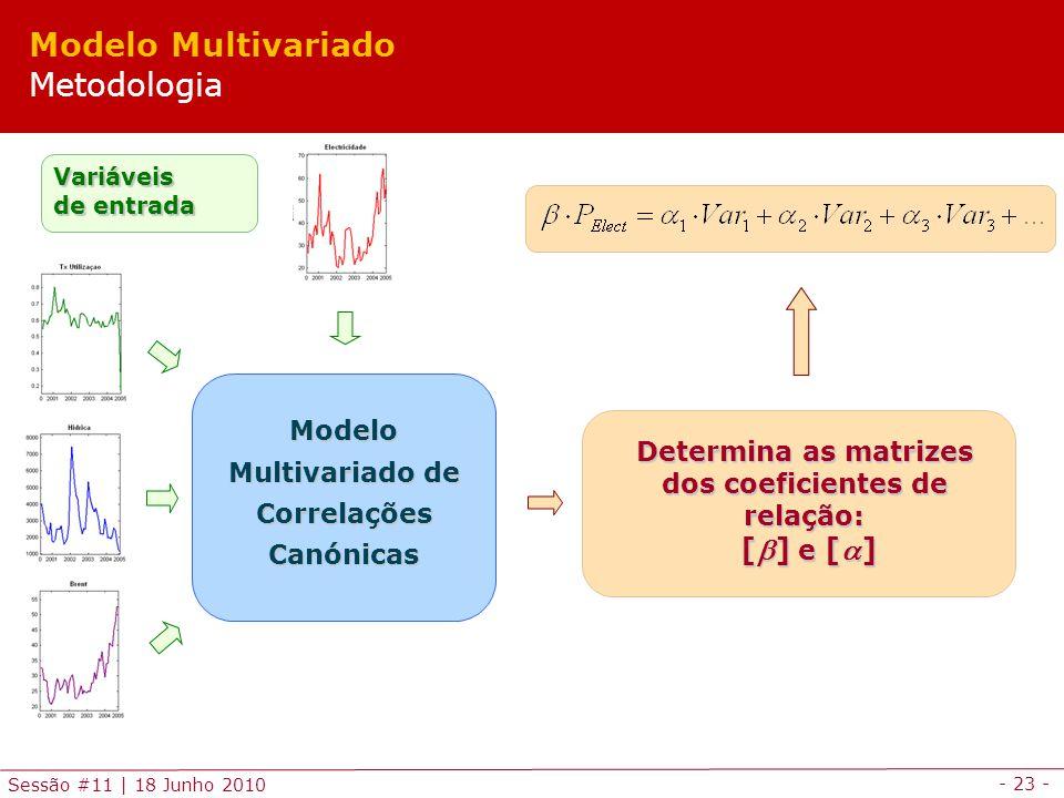 - 23 - Sessão #11 | 18 Junho 2010 Modelo Multivariado Metodologia Modelo Multivariado de Correlações Canónicas Determina as matrizes dos coeficientes de relação: [] e [] [] e [] Variáveis de entrada