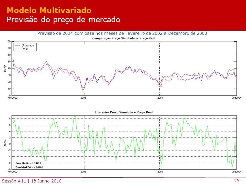 - 25 - Sessão #11 | 18 Junho 2010 Previsão de 2004 com base nos meses de Fevereiro de 2002 a Dezembro de 2003 Modelo Multivariado Previsão do preço de mercado