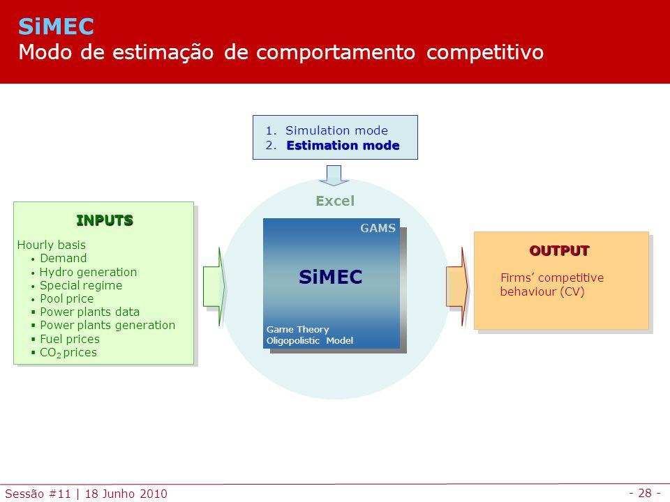 - 28 - Sessão #11 | 18 Junho 2010 1.Simulation mode Estimation mode 2.