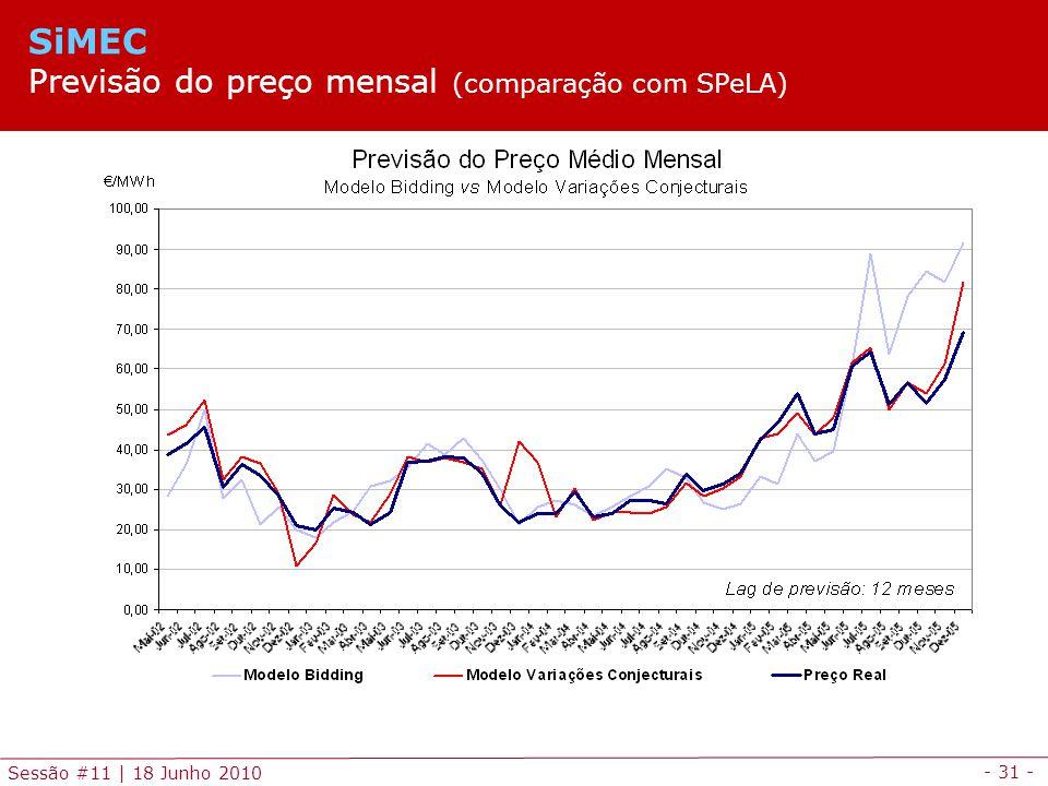 - 31 - Sessão #11 | 18 Junho 2010 SiMEC Previsão do preço mensal (comparação com SPeLA)