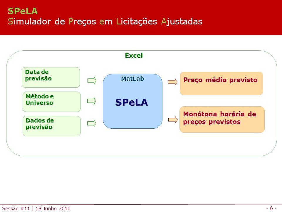 - 6 - Sessão #11 | 18 Junho 2010 SPeLA Simulador de Preços em Licitações Ajustadas SPeLA Excel Monótona horária de preços previstos Preço médio previsto Data de previsão MatLab Método e Universo Dados de previsão