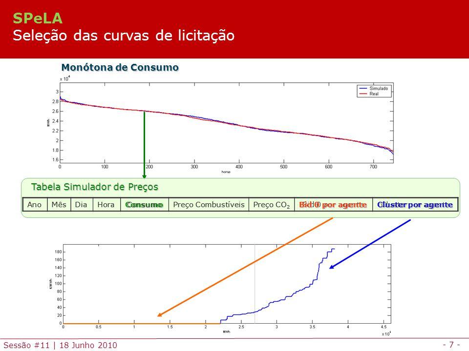 - 7 - Sessão #11 | 18 Junho 2010 Tabela Simulador de Preços Tabela Simulador de Preços AnoMêsDiaHoraConsumoPreço CombustíveisPreço CO 2 Bid 0 por agenteCluster por agente Monótona de Consumo AnoMêsDiaHoraConsumoPreço CombustíveisPreço CO 2 Bid 0 por agente Cluster por agente SPeLA Seleção das curvas de licitação