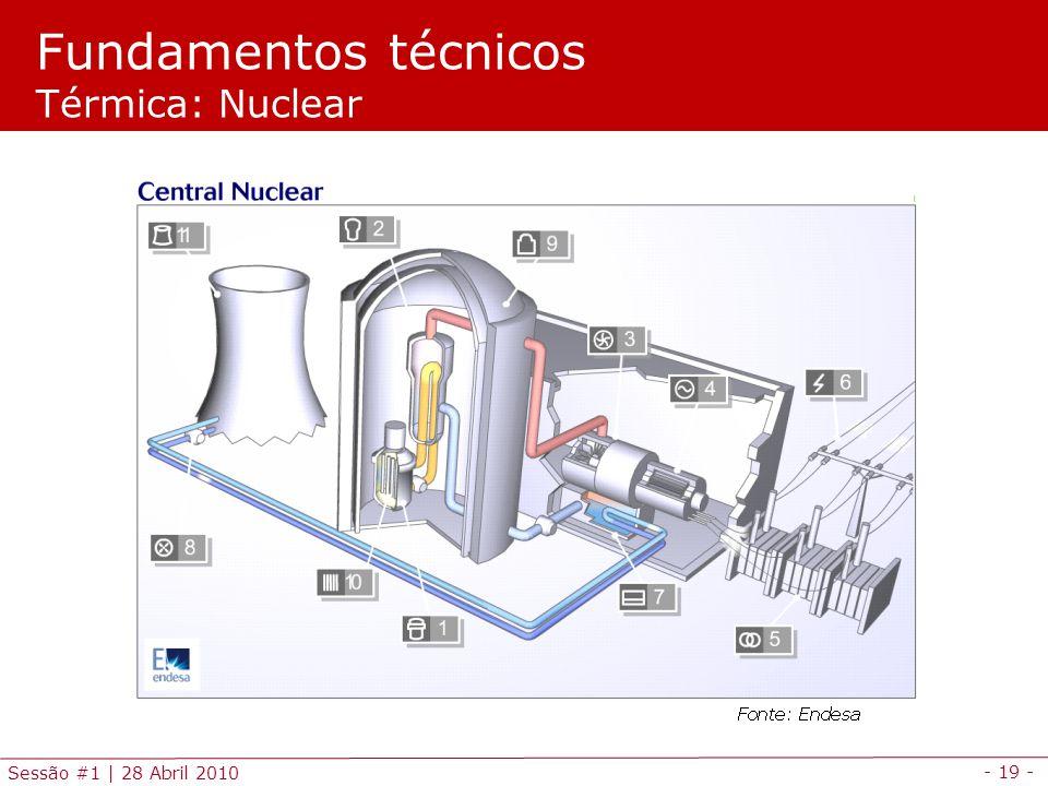 - 19 - Sessão #1 | 28 Abril 2010 Fundamentos técnicos Térmica: Nuclear