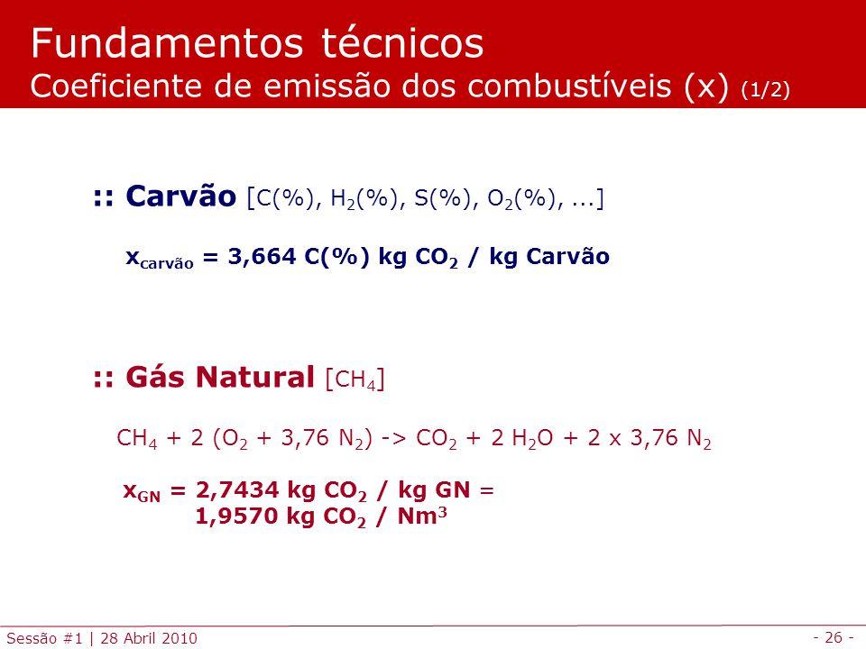- 26 - Sessão #1 | 28 Abril 2010 :: Gás Natural [ CH 4 ] CH 4 + 2 (O 2 + 3,76 N 2 ) -> CO 2 + 2 H 2 O + 2 x 3,76 N 2 x GN = 2,7434 kg CO 2 / kg GN = 1