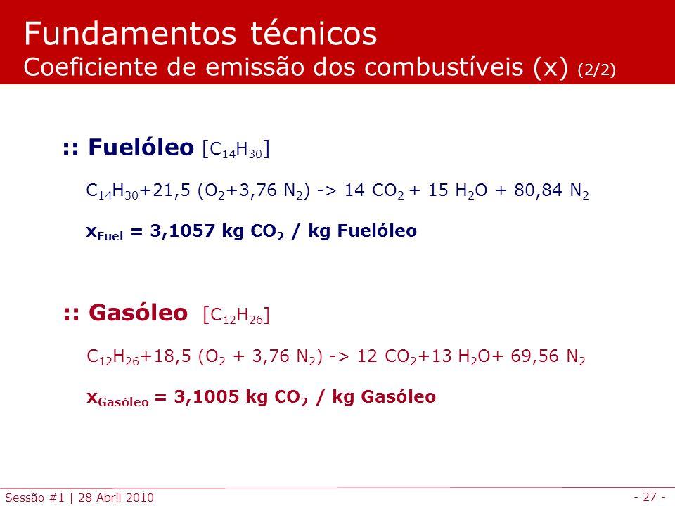 - 27 - Sessão #1 | 28 Abril 2010 :: Gasóleo [ C 12 H 26 ] C 12 H 26 +18,5 (O 2 + 3,76 N 2 ) -> 12 CO 2 +13 H 2 O+ 69,56 N 2 x Gasóleo = 3,1005 kg CO 2 / kg Gasóleo :: Fuelóleo [ C 14 H 30 ] C 14 H 30 +21,5 (O 2 +3,76 N 2 ) -> 14 CO 2 + 15 H 2 O + 80,84 N 2 x Fuel = 3,1057 kg CO 2 / kg Fuelóleo Fundamentos técnicos Coeficiente de emissão dos combustíveis (x) (2/2)