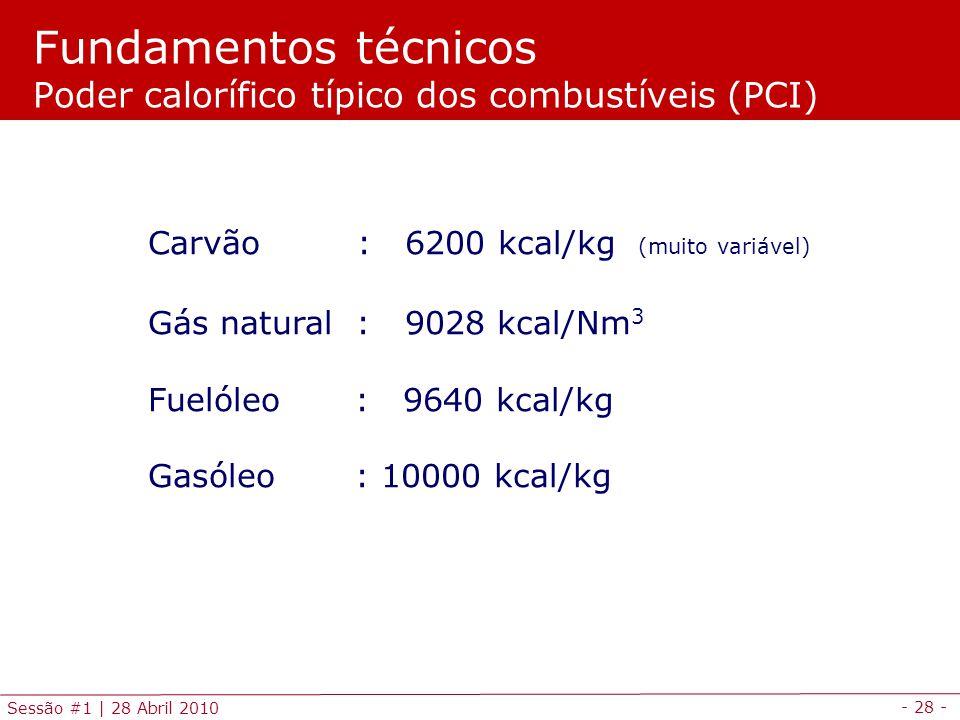 - 28 - Sessão #1 | 28 Abril 2010 Carvão : 6200 kcal/kg (muito variável) Gás natural : 9028 kcal/Nm 3 Fuelóleo : 9640 kcal/kg Gasóleo : 10000 kcal/kg Fundamentos técnicos Poder calorífico típico dos combustíveis (PCI)