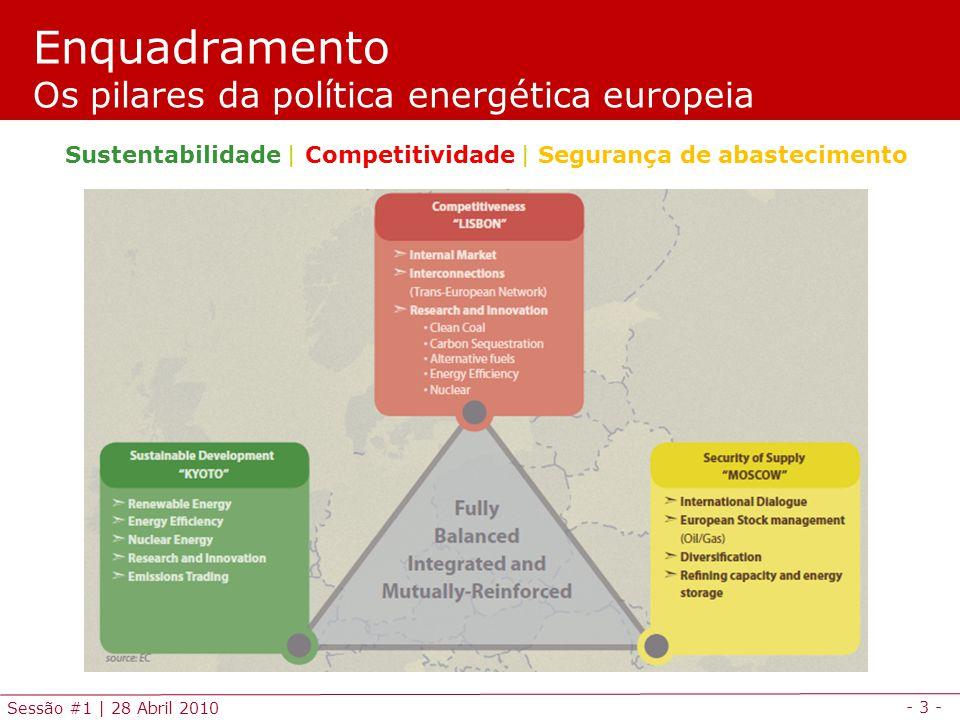 - 3 - Sessão #1 | 28 Abril 2010 Enquadramento Os pilares da política energética europeia Sustentabilidade | Competitividade | Segurança de abastecimen