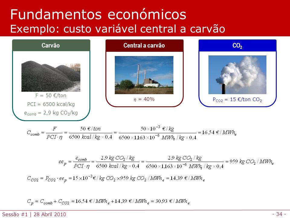 - 34 - Sessão #1 | 28 Abril 2010 Fundamentos económicos Exemplo: custo variável central a carvão Carvão F = 50 /ton PCI = 6500 kcal/kg e comb = 2,9 kg CO 2 /kg = 40% Central a carvão CO 2 P CO2 = 15 /ton CO 2