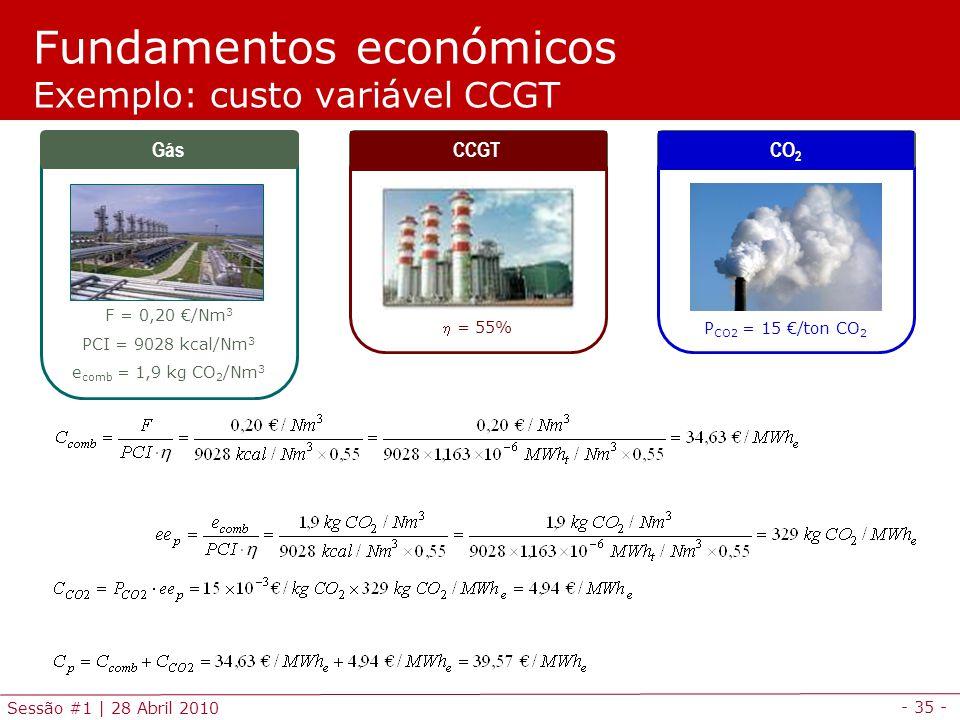 - 35 - Sessão #1 | 28 Abril 2010 Fundamentos económicos Exemplo: custo variável CCGT CO 2 P CO2 = 15 /ton CO 2 Gás F = 0,20 /Nm 3 PCI = 9028 kcal/Nm 3
