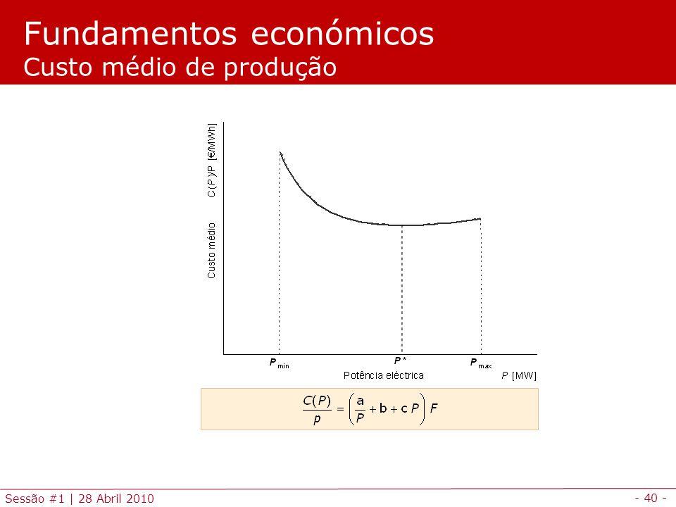 - 40 - Sessão #1 | 28 Abril 2010 Fundamentos económicos Custo médio de produção