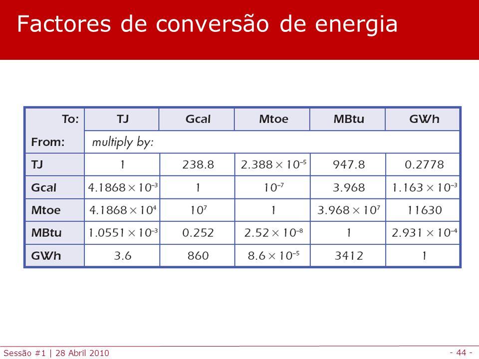 - 44 - Sessão #1 | 28 Abril 2010 Factores de conversão de energia