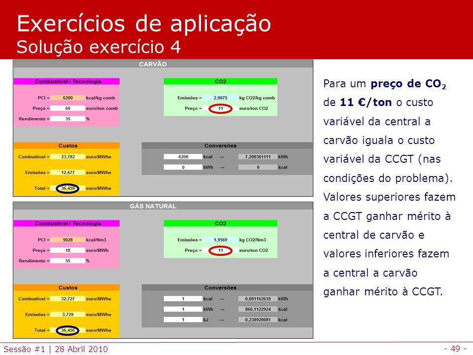- 49 - Sessão #1 | 28 Abril 2010 Exercícios de aplicação Solução exercício 4 Para um preço de CO 2 de 11 /ton o custo variável da central a carvão igu