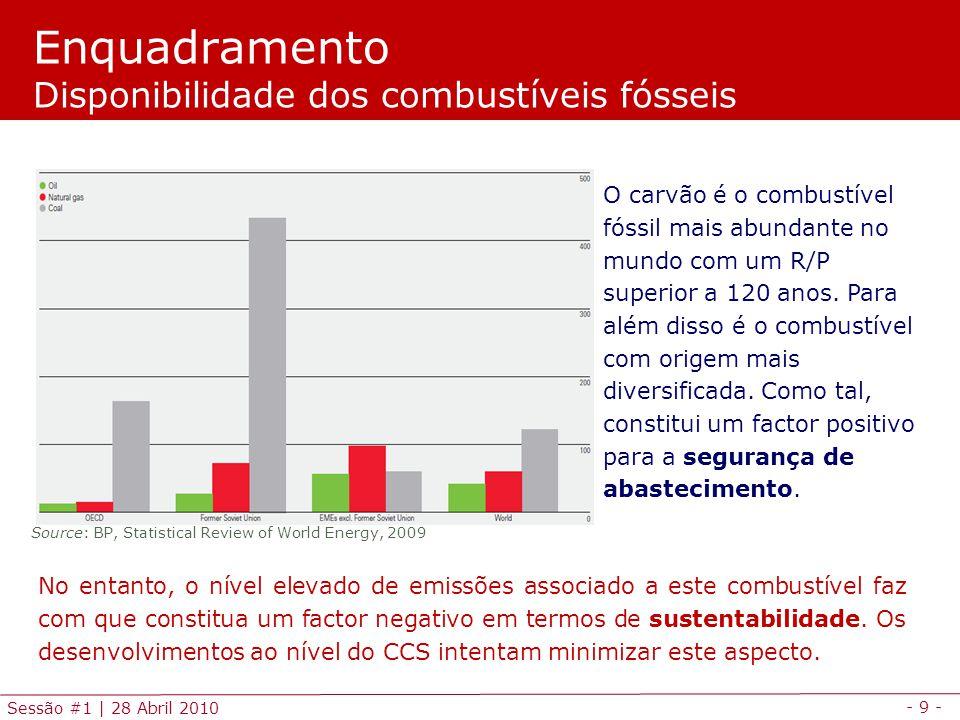 - 9 - Sessão #1 | 28 Abril 2010 Enquadramento Disponibilidade dos combustíveis fósseis O carvão é o combustível fóssil mais abundante no mundo com um