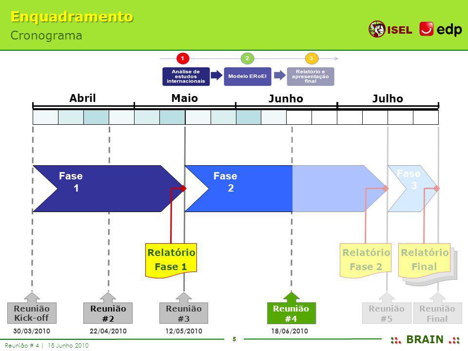 5 ISEL ::..:: ::. BRAIN.:: Reunião # 4 | 18 Junho 2010 Enquadramento Cronograma Reunião Final Reunião #5 Reunião #3 Reunião #2 Reunião #4 Abril Maio J