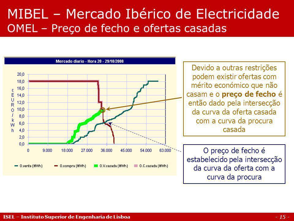 - 15 - ISEL – Instituto Superior de Engenharia de Lisboa MIBEL – Mercado Ibérico de Electricidade OMEL – Preço de fecho e ofertas casadas O preço de f