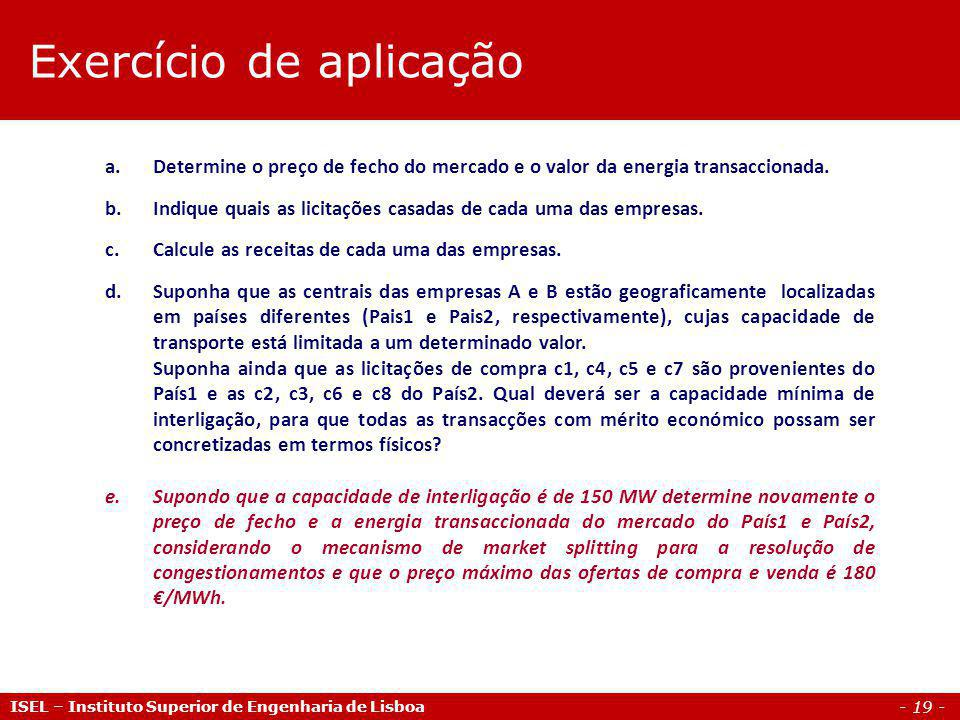 - 19 - ISEL – Instituto Superior de Engenharia de Lisboa a.Determine o preço de fecho do mercado e o valor da energia transaccionada. b.Indique quais