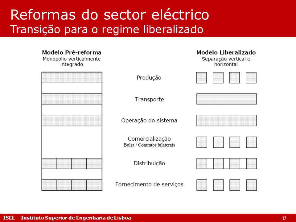 - 8 - ISEL – Instituto Superior de Engenharia de Lisboa Reformas do sector eléctrico Transição para o regime liberalizado