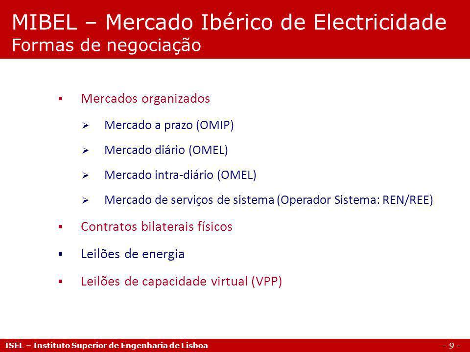 - 9 - ISEL – Instituto Superior de Engenharia de Lisboa Mercados organizados Mercado a prazo (OMIP) Mercado diário (OMEL) Mercado intra-diário (OMEL)
