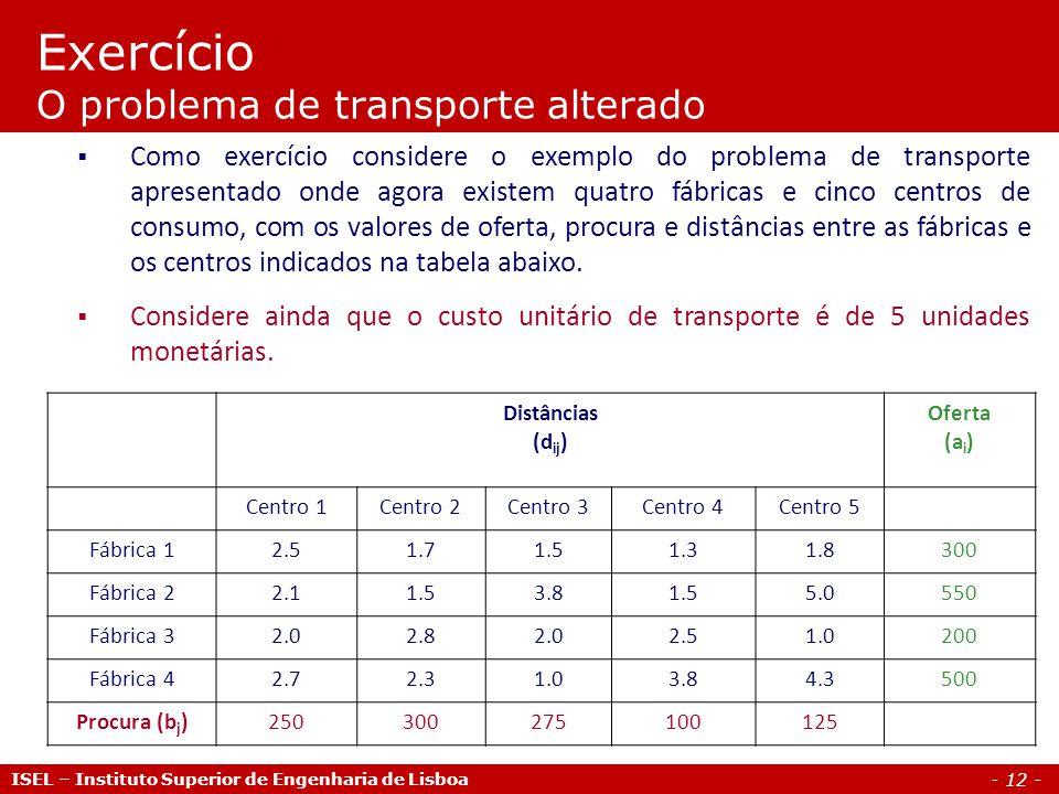 - 12 - Exercício O problema de transporte alterado ISEL – Instituto Superior de Engenharia de Lisboa Como exercício considere o exemplo do problema de