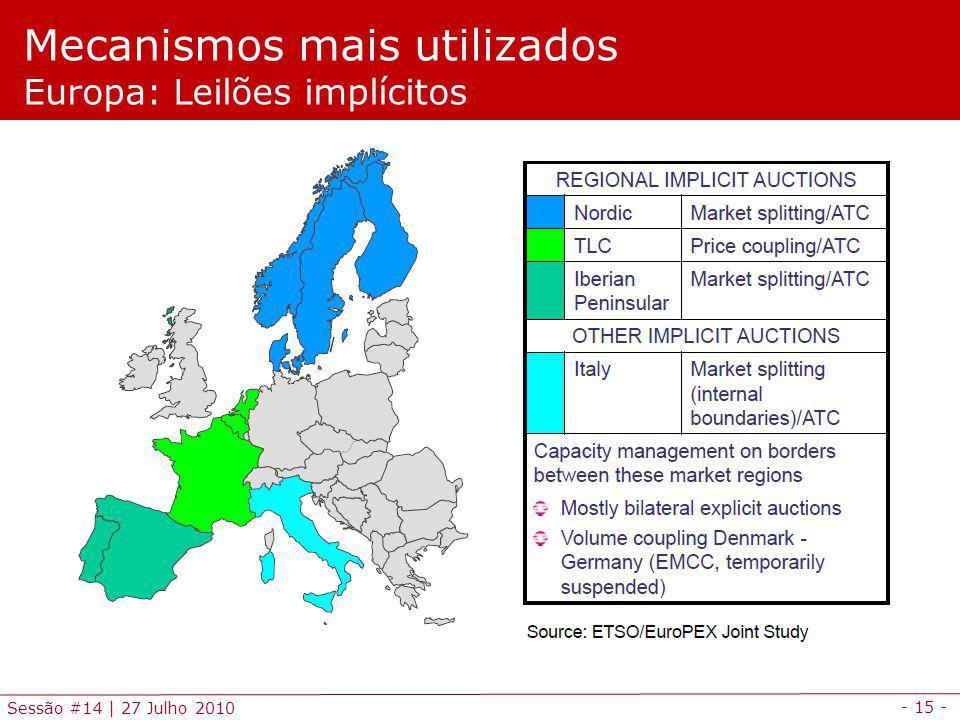 - 15 - Sessão #14 | 27 Julho 2010 Mecanismos mais utilizados Europa: Leilões implícitos