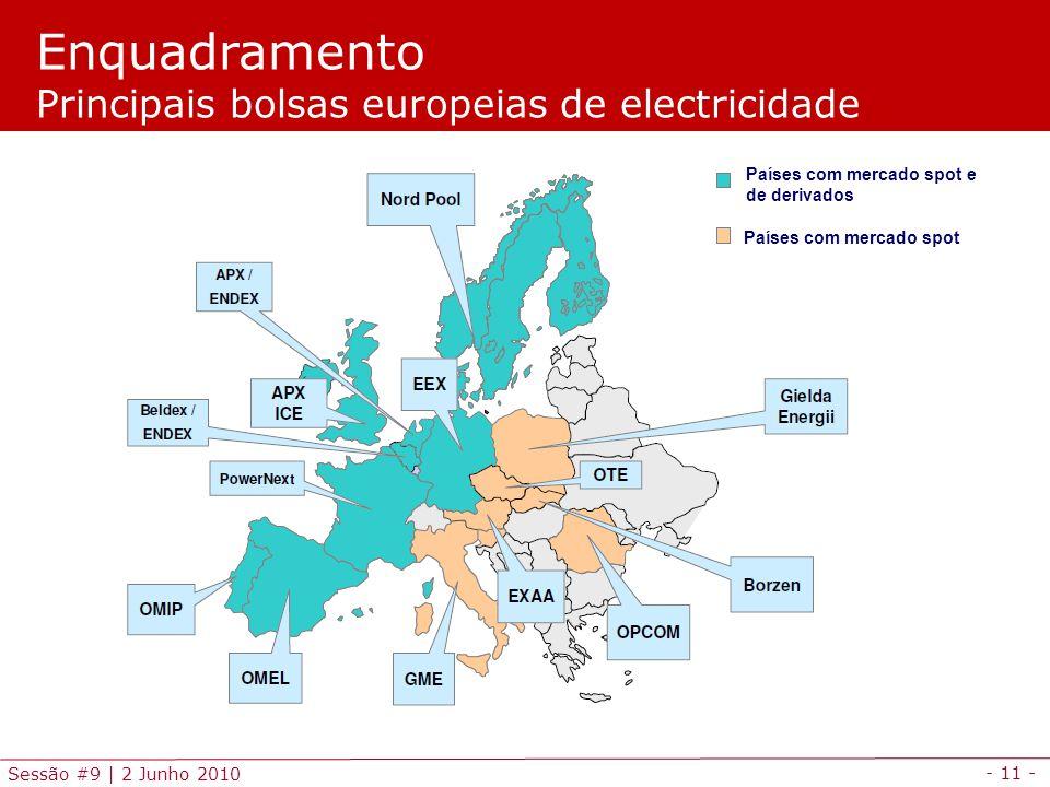 - 11 - Sessão #9 | 2 Junho 2010 Enquadramento Principais bolsas europeias de electricidade Países com mercado spot e de derivados Países com mercado spot