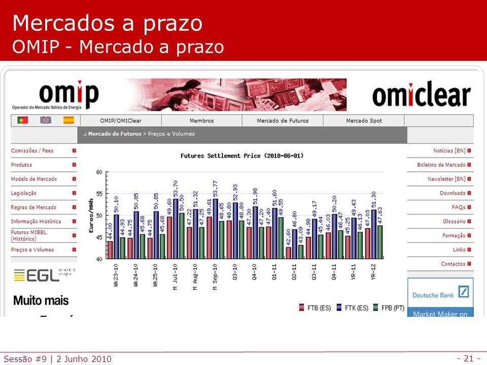 - 21 - Sessão #9 | 2 Junho 2010 Mercados a prazo OMIP - Mercado a prazo