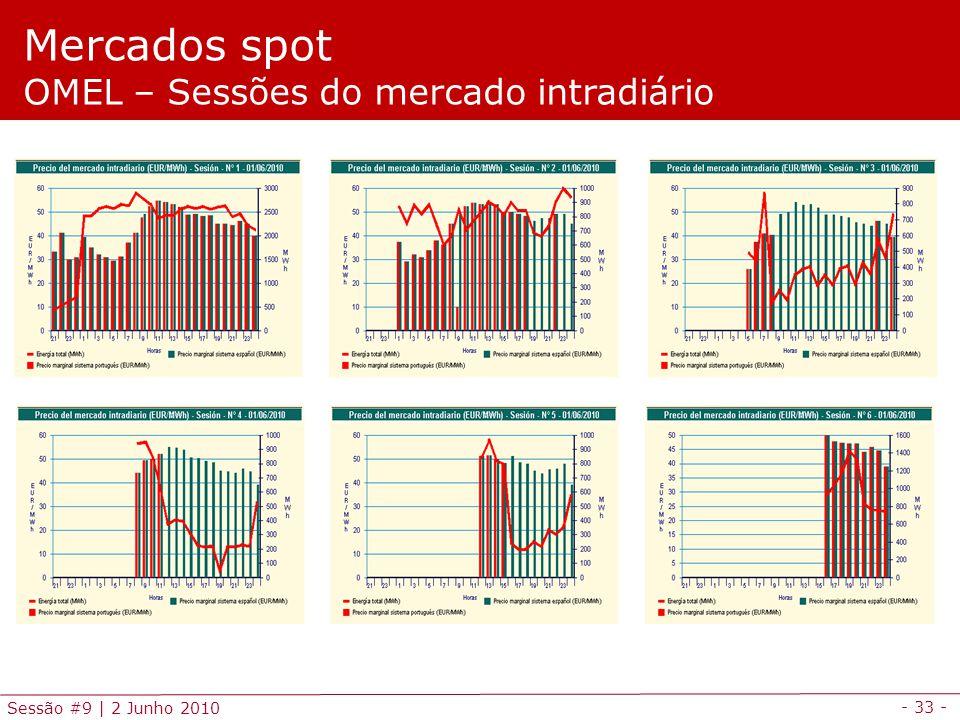 - 33 - Sessão #9 | 2 Junho 2010 Mercados spot OMEL – Sessões do mercado intradiário