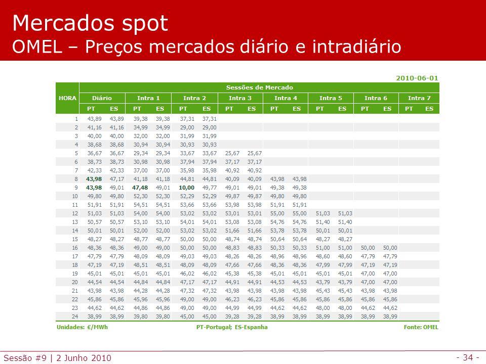 - 34 - Sessão #9 | 2 Junho 2010 Mercados spot OMEL – Preços mercados diário e intradiário
