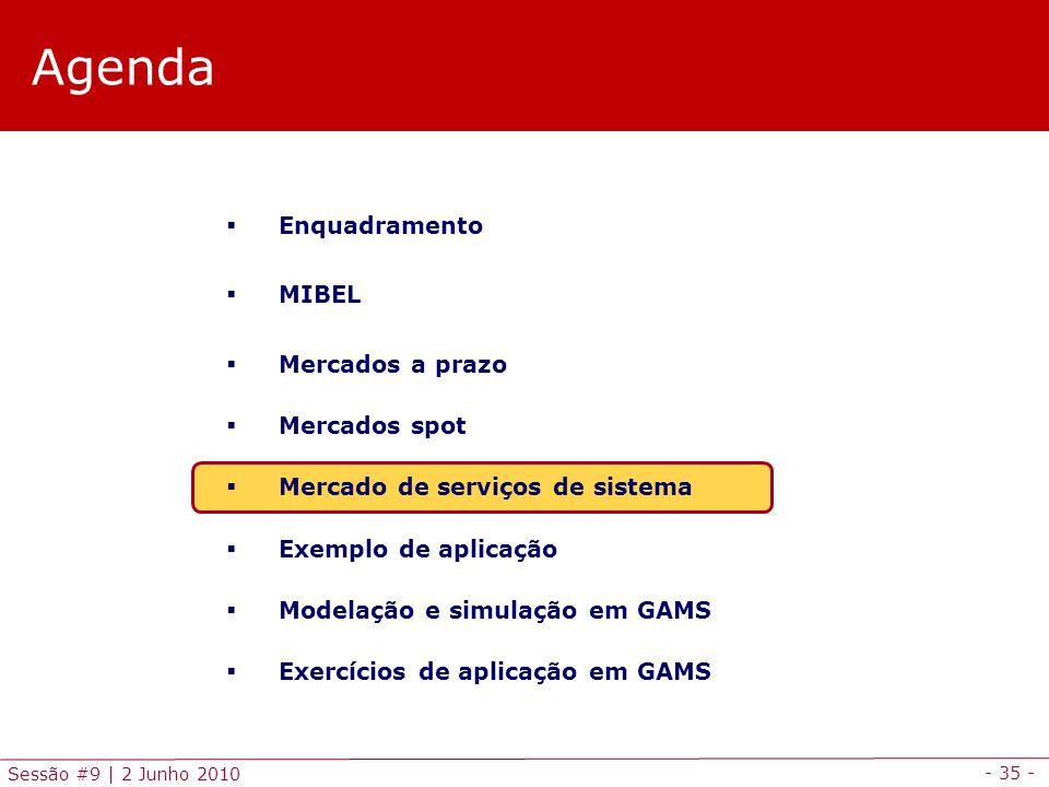 - 35 - Sessão #9 | 2 Junho 2010 Agenda Enquadramento MIBEL Mercados a prazo Mercados spot Mercado de serviços de sistema Exemplo de aplicação Modelação e simulação em GAMS Exercícios de aplicação em GAMS