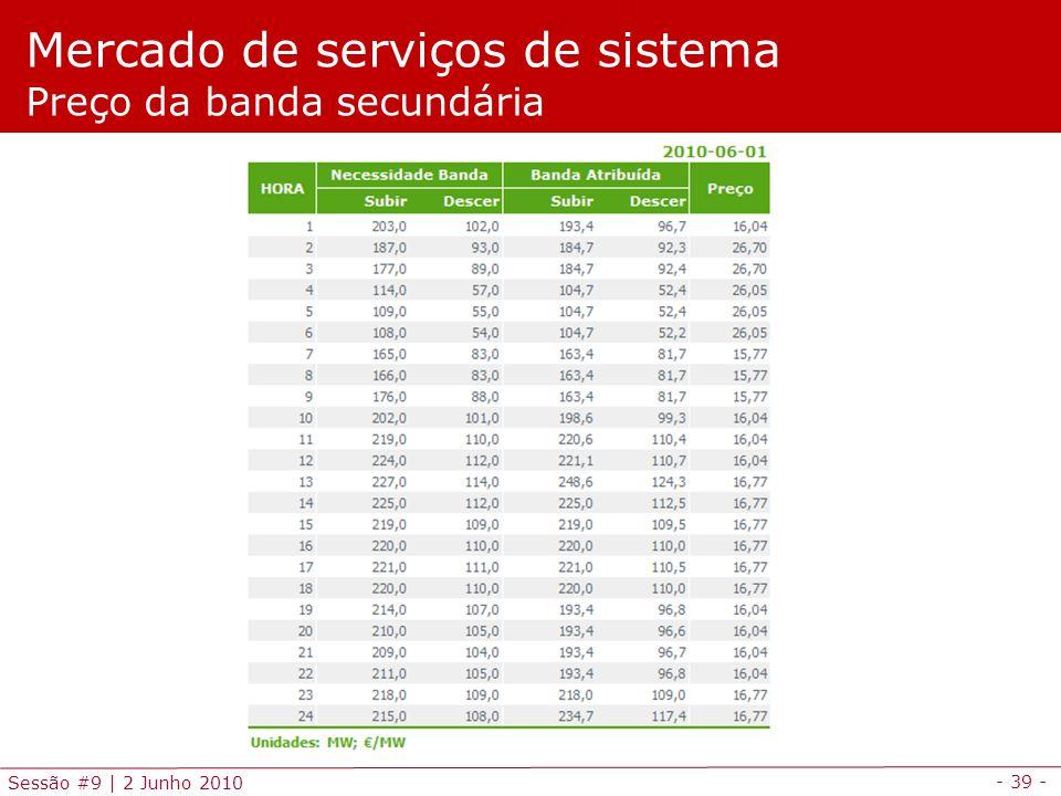 - 39 - Sessão #9 | 2 Junho 2010 Mercado de serviços de sistema Preço da banda secundária